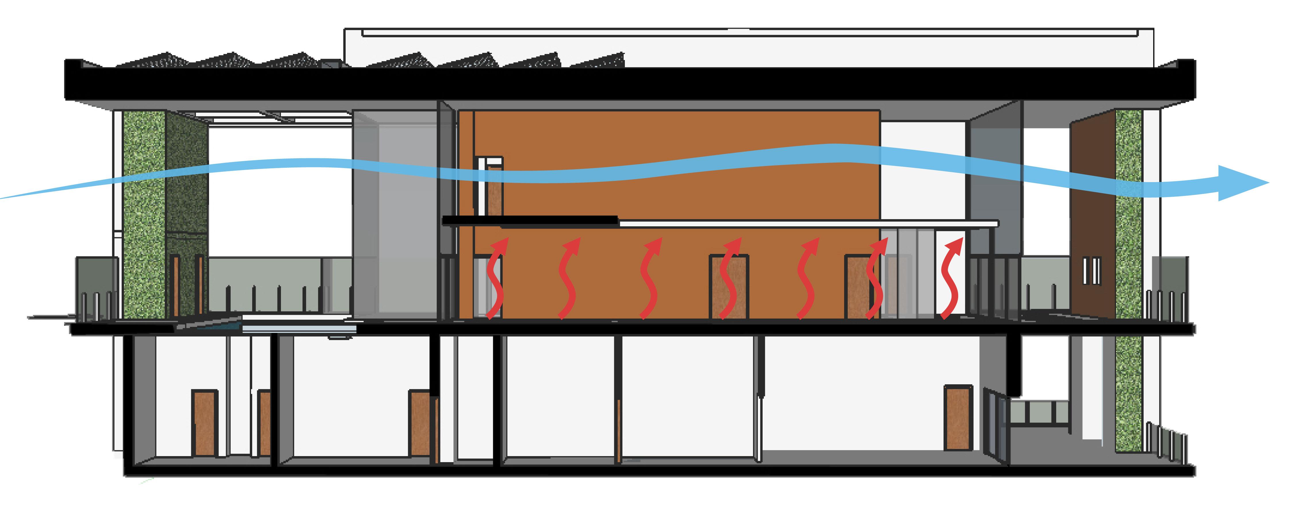 arquitetura-bioclimatica