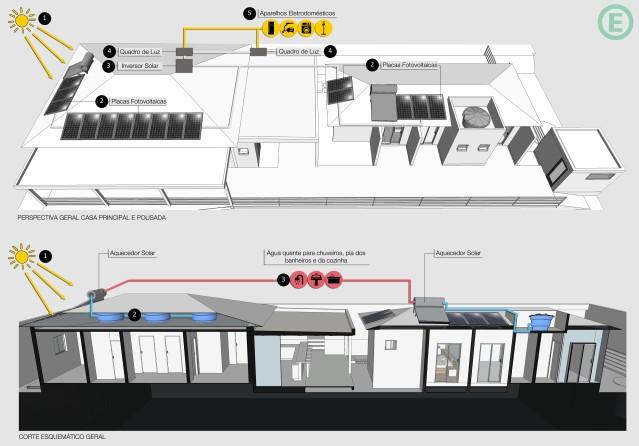 arquitetura-sustentavel-aquecimento-solar-energia-fotovolta