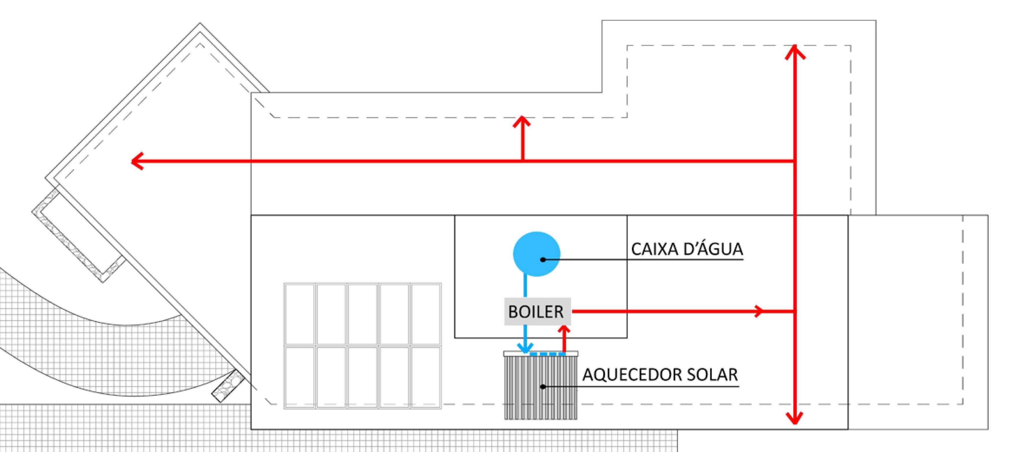 arquitetura-sustentavel-aquecimento-solar