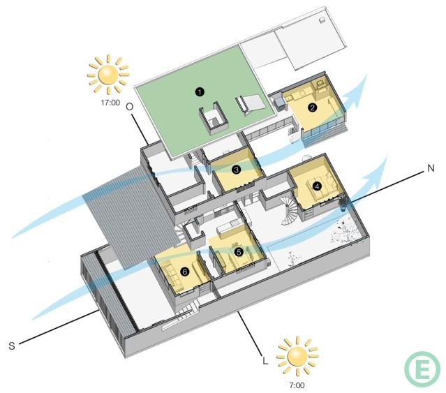 arquitetura-sustentavel-arquitetura-bioclimatica-ventos