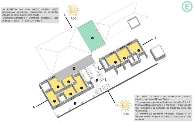 arquitetura-sustentavel-arquitetura-bioclimatica1