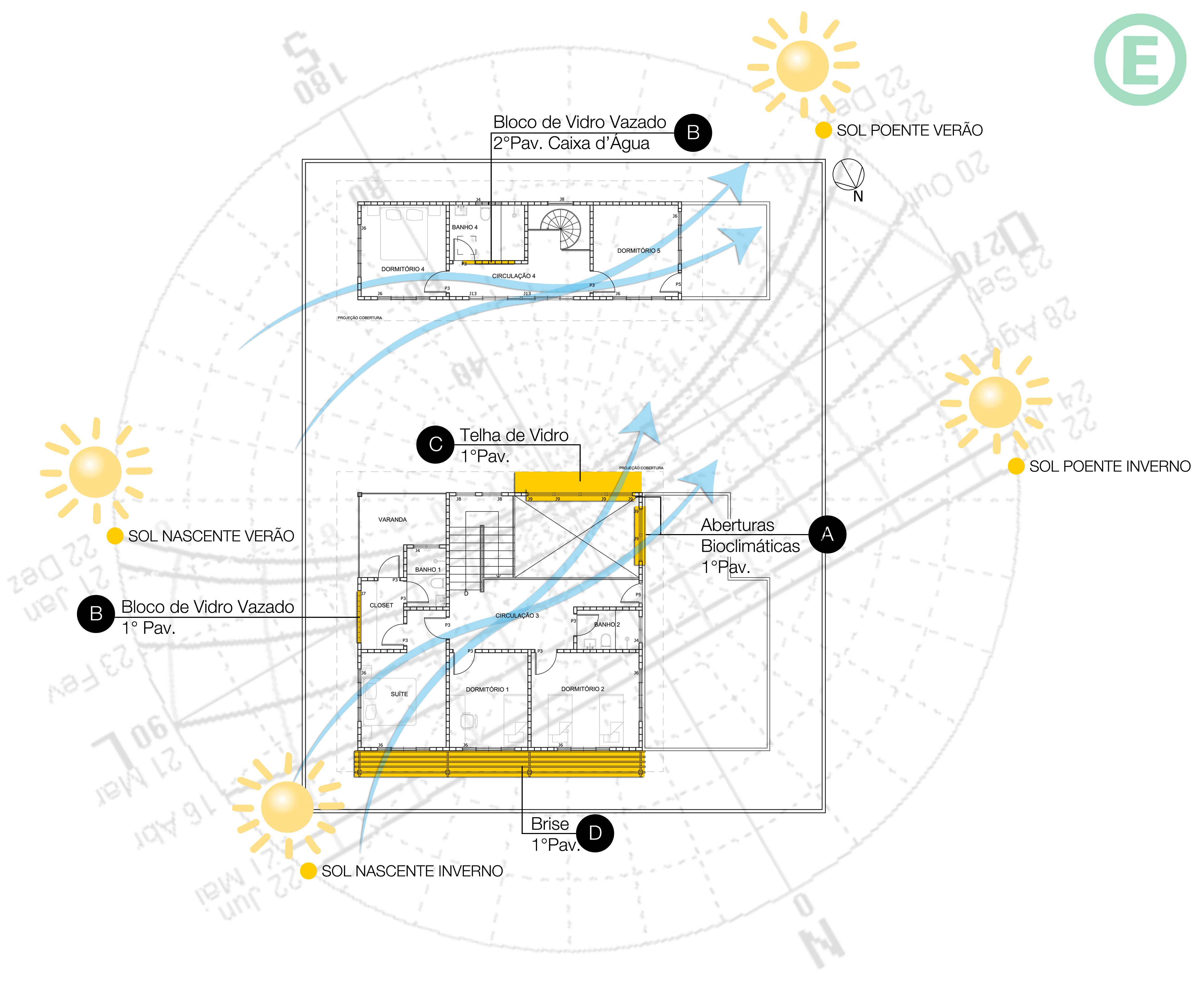 arquitetura-sustentavel-arquitetura-bioclimatica