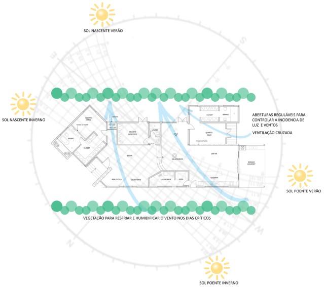 arquitetura-sustentavel-bioclimatica