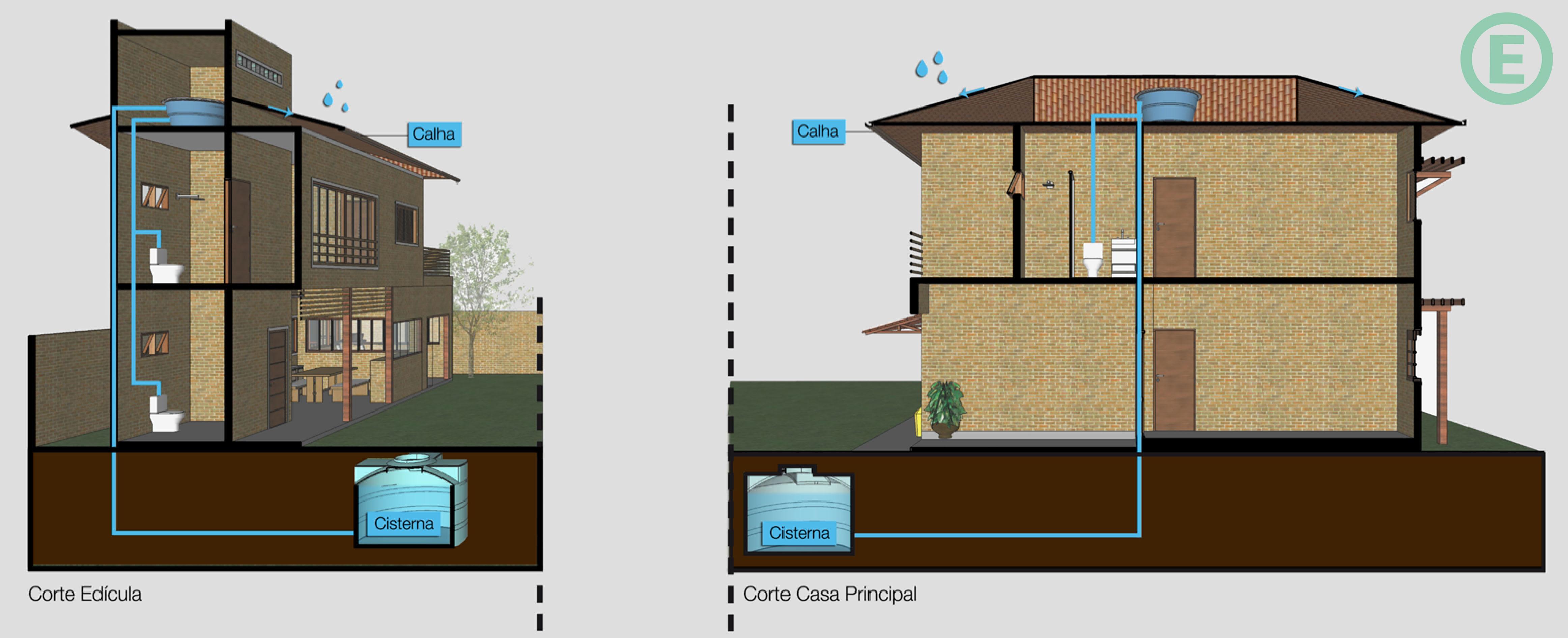 arquitetura-sustentavel-captacao-agua-chuva