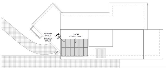arquitetura-sustentavel-energia-fotovoltaica