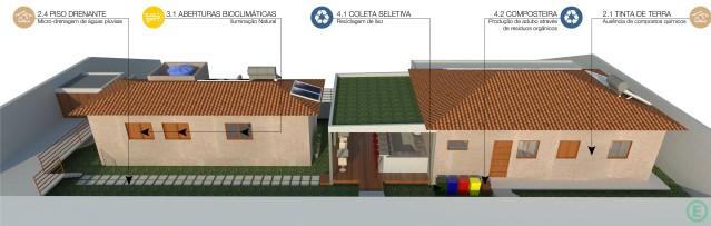 arquitetura-sustentavel-solucoesecoeficientes-bananal2