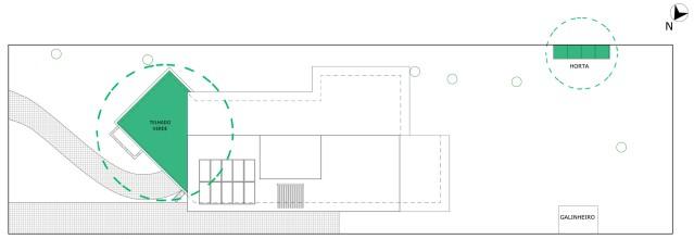 arquitetura-sustentavel-telhado-verde-hortas-urbanas
