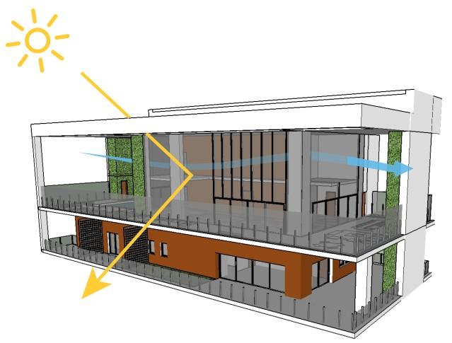 arquitetura-sustentavel-cobertura-apartamento-arquitetura-biocl