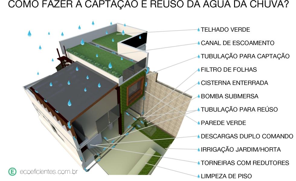 O Que 233 Uma Cisterna Rafael Loschiavo Miranda