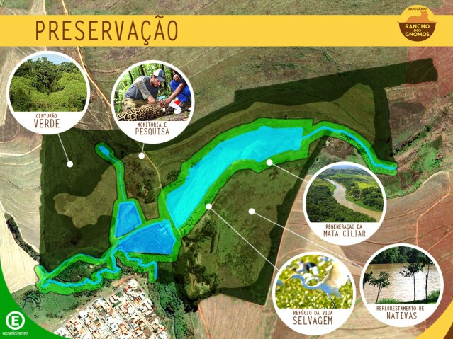 Masterplan_Sustentavel_Rancho_dos_Gnomos_preservacao ambiental